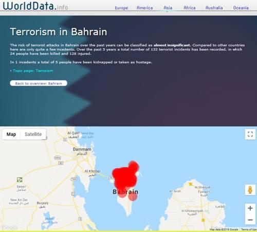 فراوانی عملیات های تروریستی در بحرین