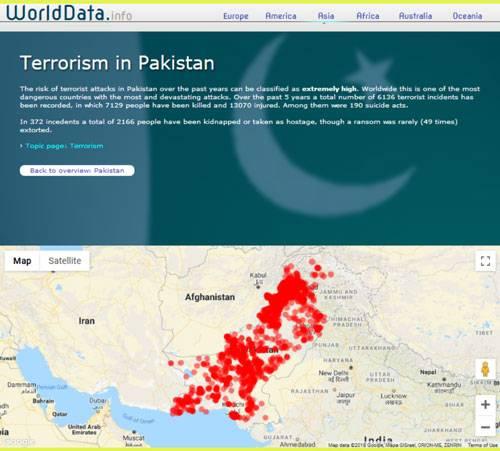 فراوانی عملیات های تروریستی در پاکستان