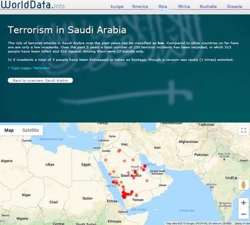 فراوانی عملیات تروریستی در عربستان سعودی