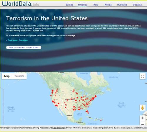فراوانی عملیات های تروریستی در آمریکا