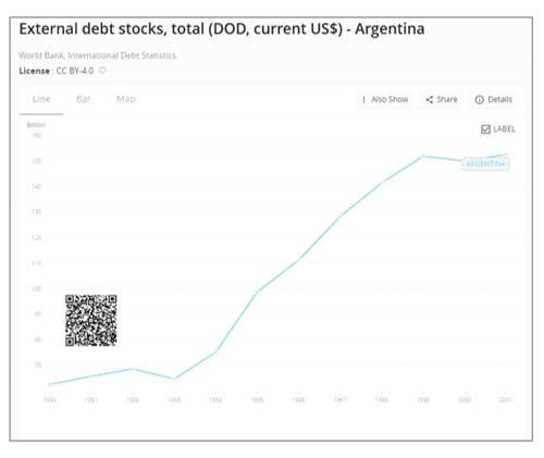 بدهی آرژانتین