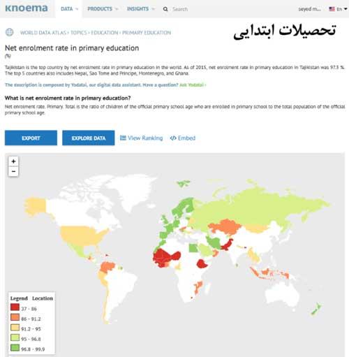 نمودار تحصیلات ابتدایی در ایران 2014 م