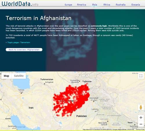 فراوانی عملیات های تروریستی در افغانستان