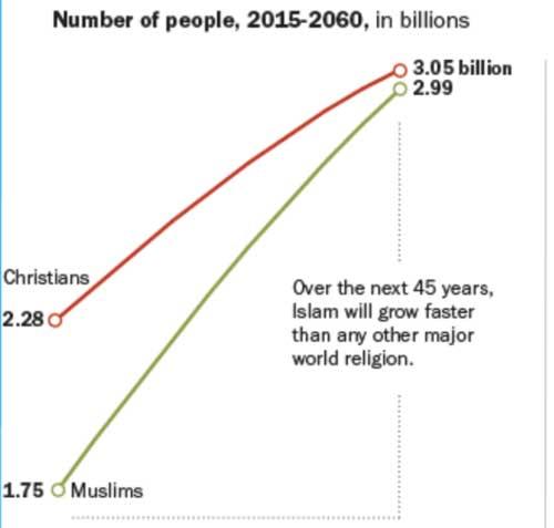 دین 2060
